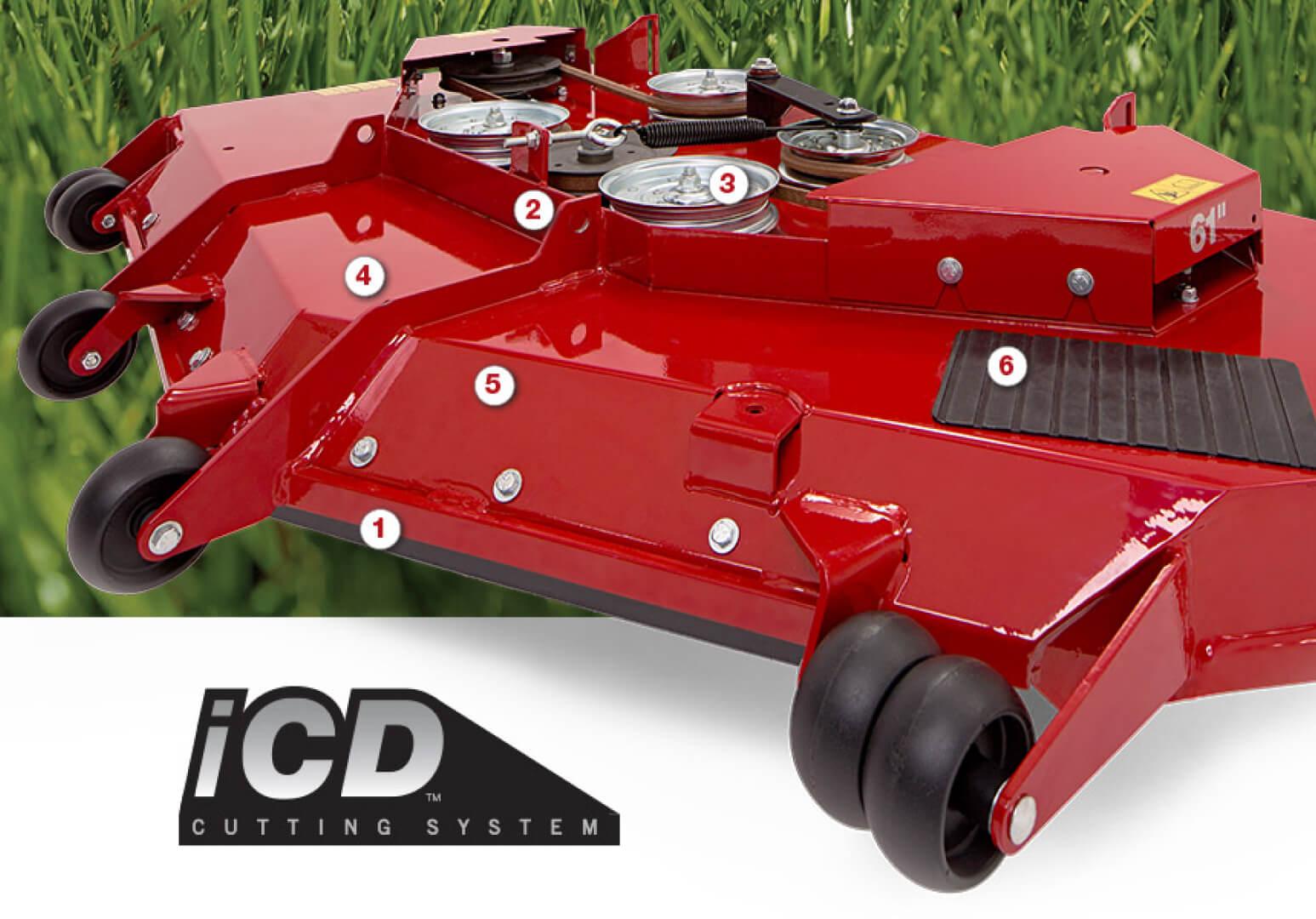 tecnologia-icd-ferris-agroclan